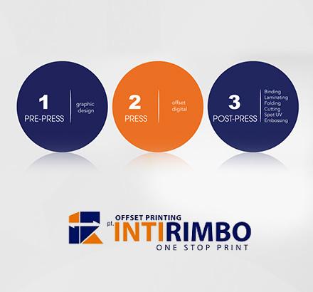 Intirimbo